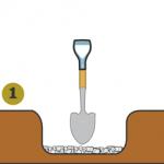 Abrir el hoyo