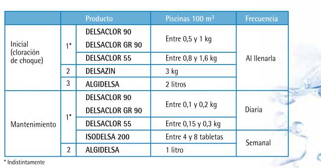 Productos para piscinas el torruco - Esquema funcionamiento depuradora piscina ...